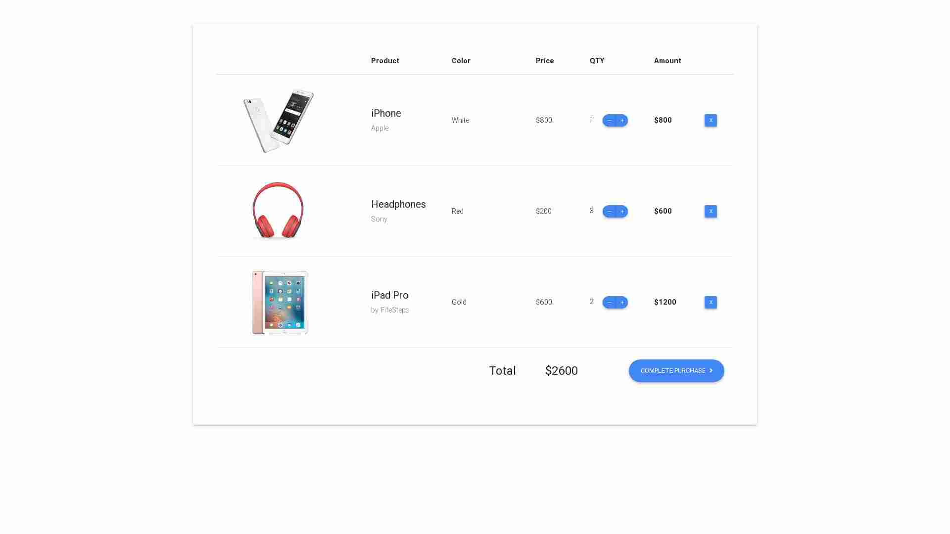 Material Design Blocks - eCommerce 30