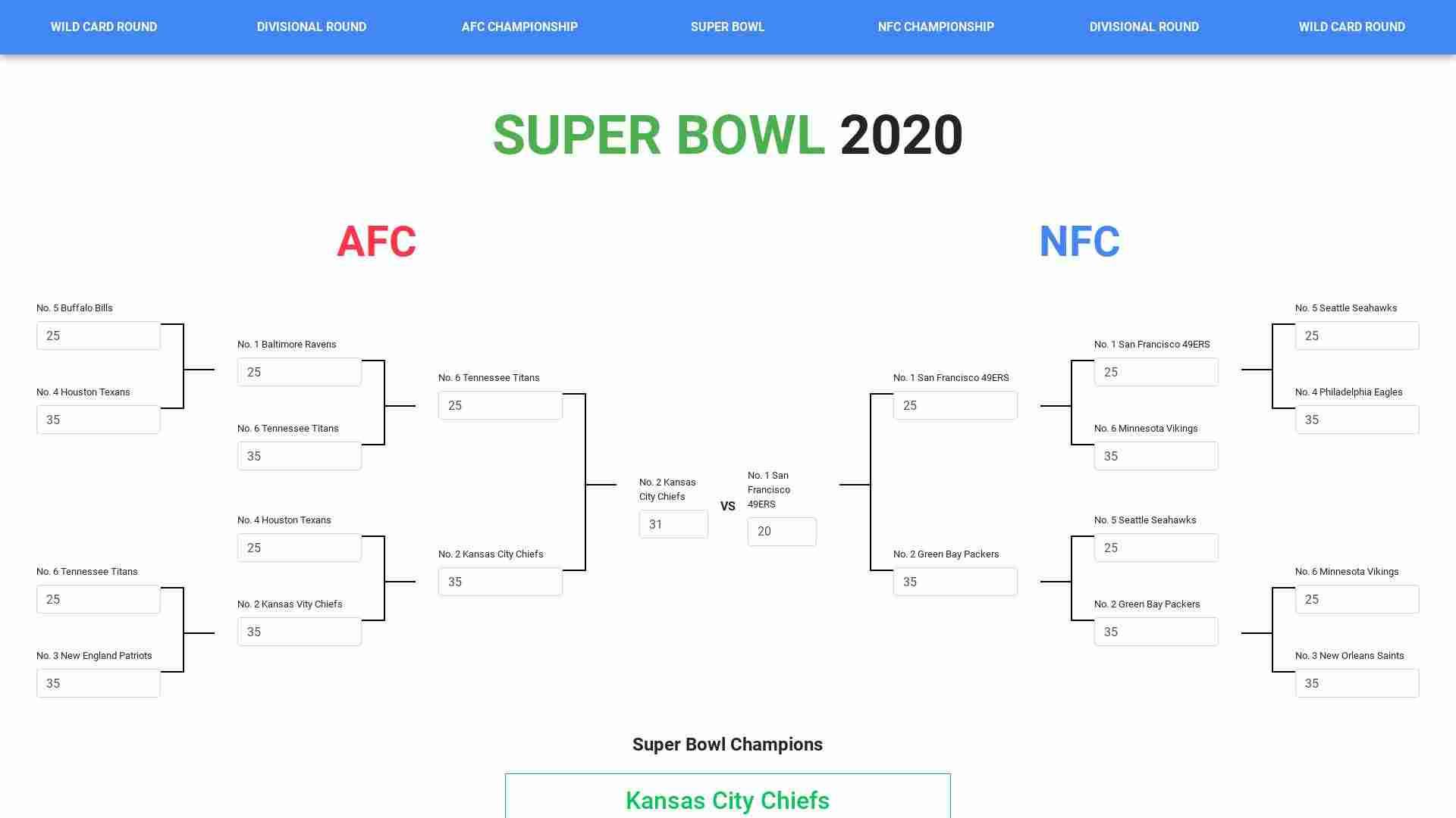 Super Bowl 2020 Playoff Bracket