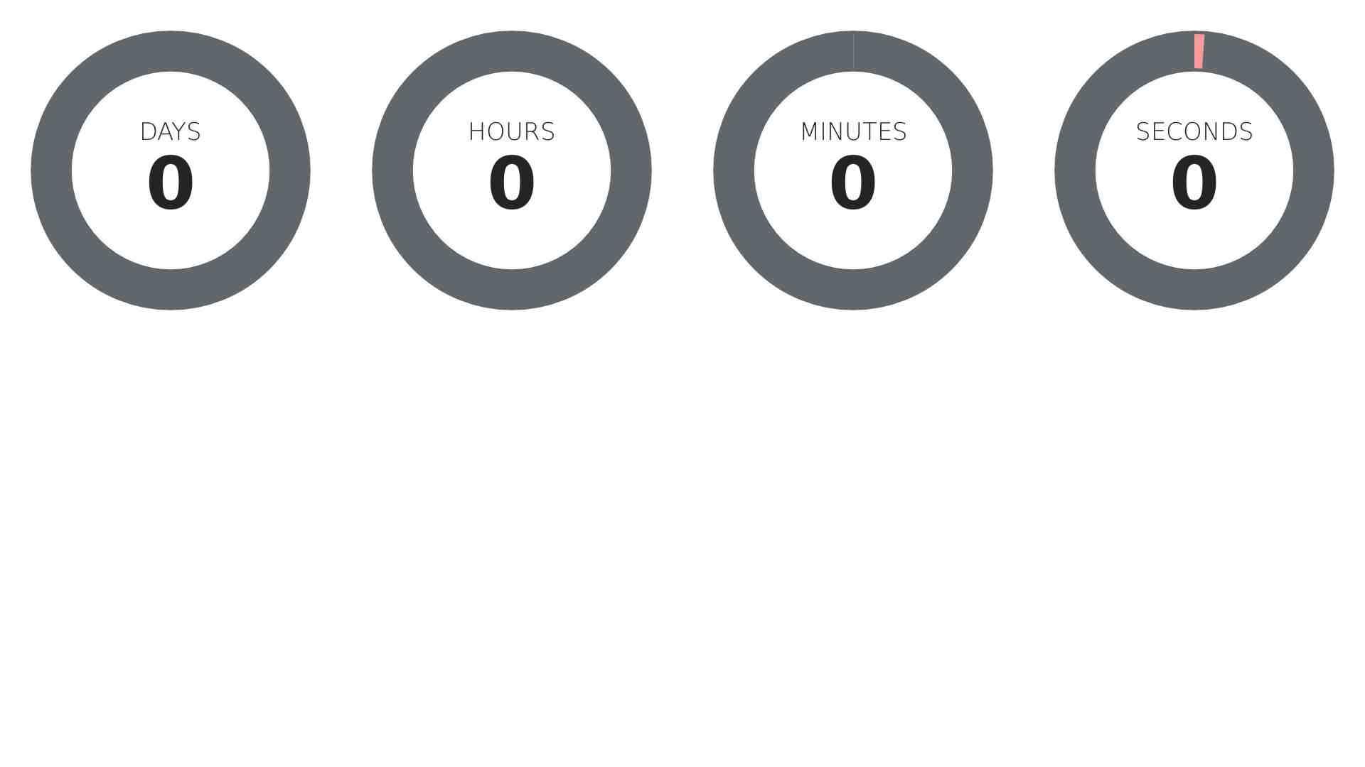 Timecircles
