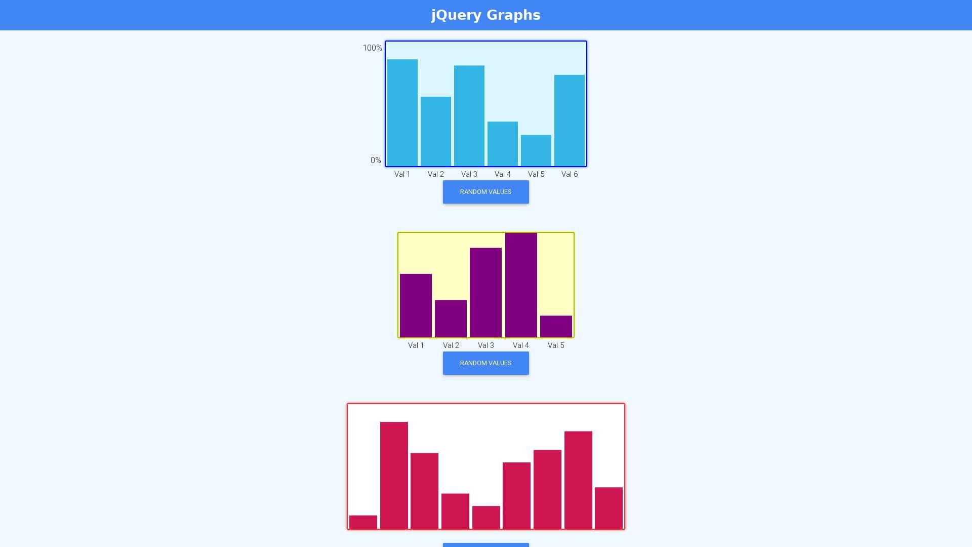 jQuery Graphs