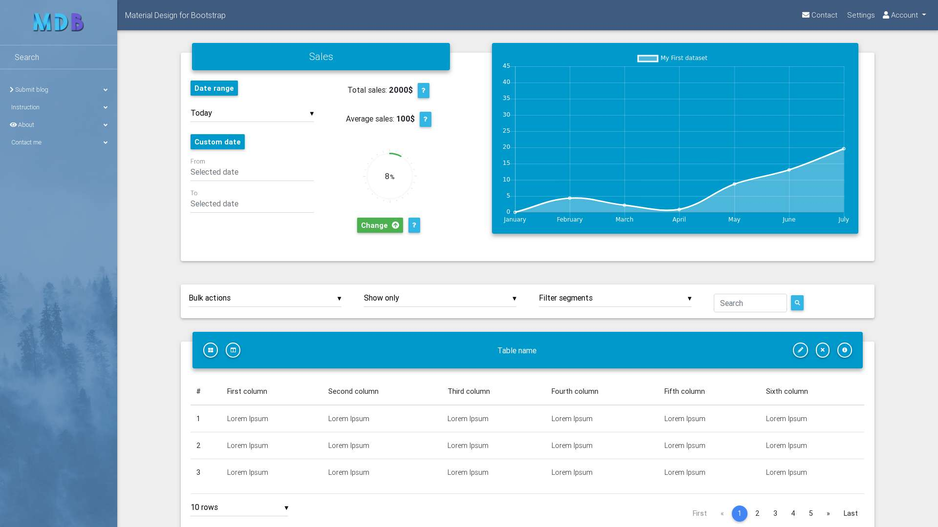 Bootstrap Tutorial: Admin