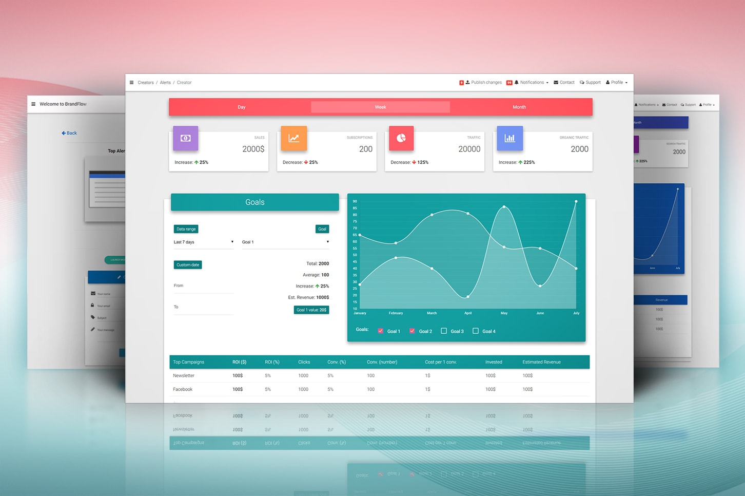React Bootstrap with Material Design - Powerful and free UI KIT