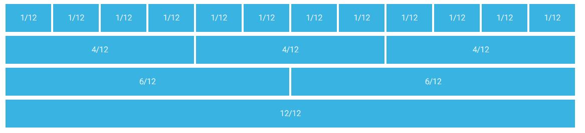 12 bootstrap columns