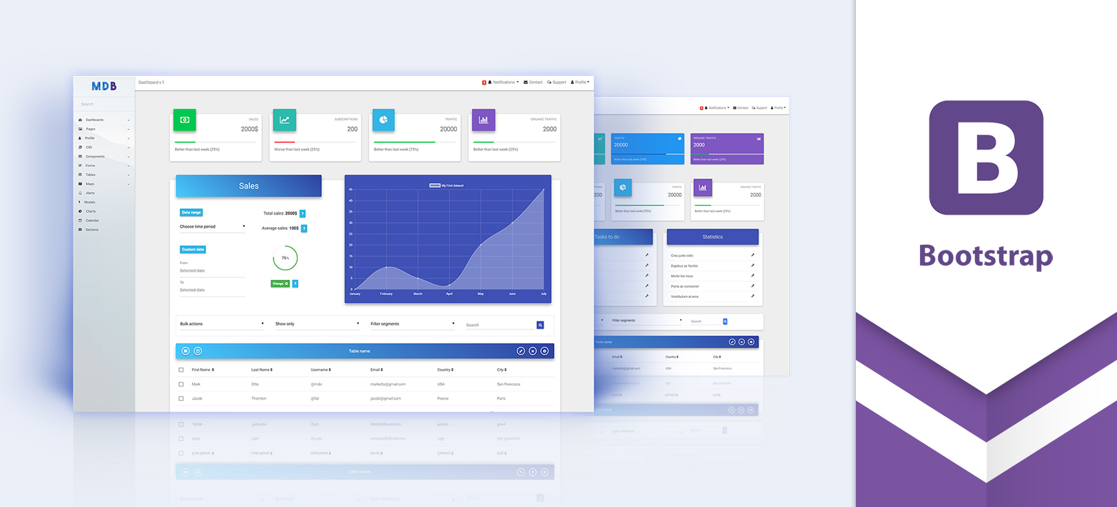 Admin dashboard tutorial - Bootstrap 4 and Material Design