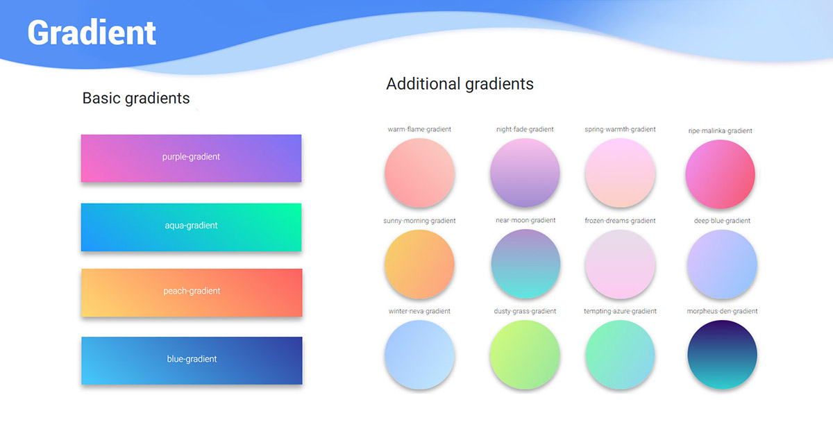 bootstrap gradients