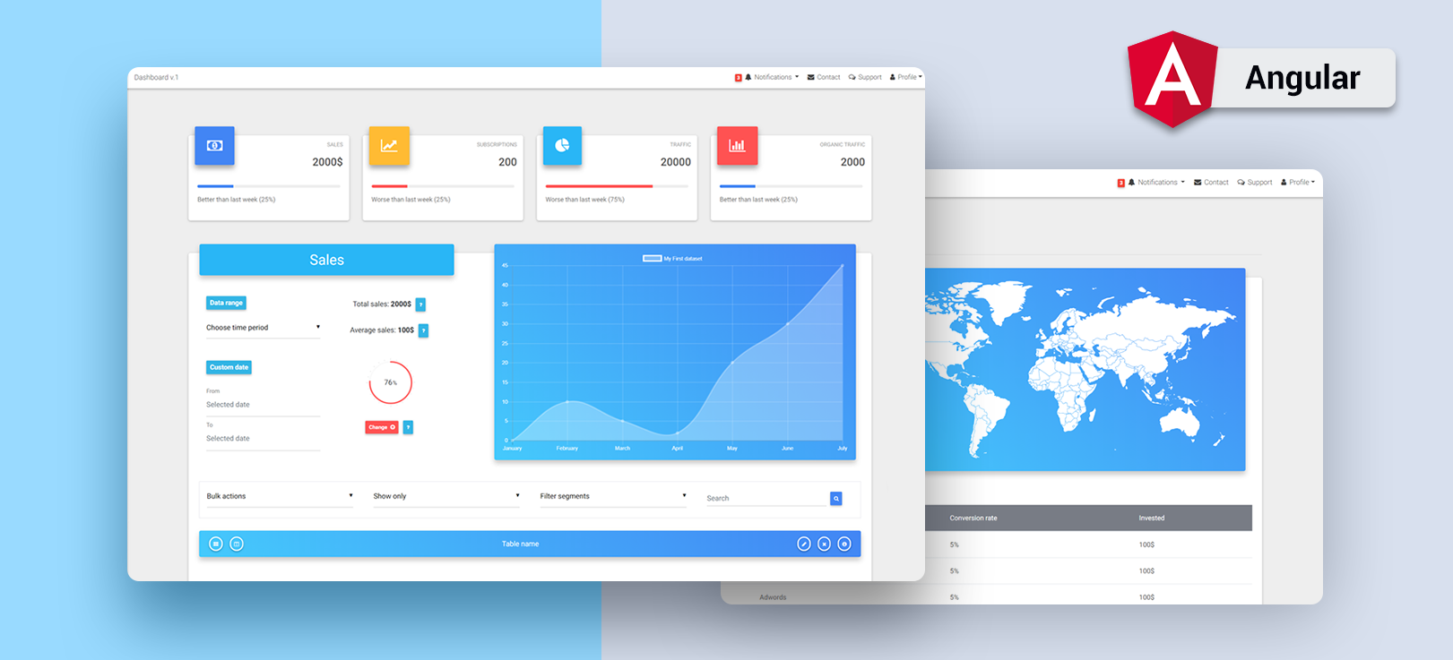 Angular Admin Dashboard Template - Angular 6 & Material