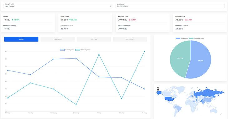 Example Admin Dashboard