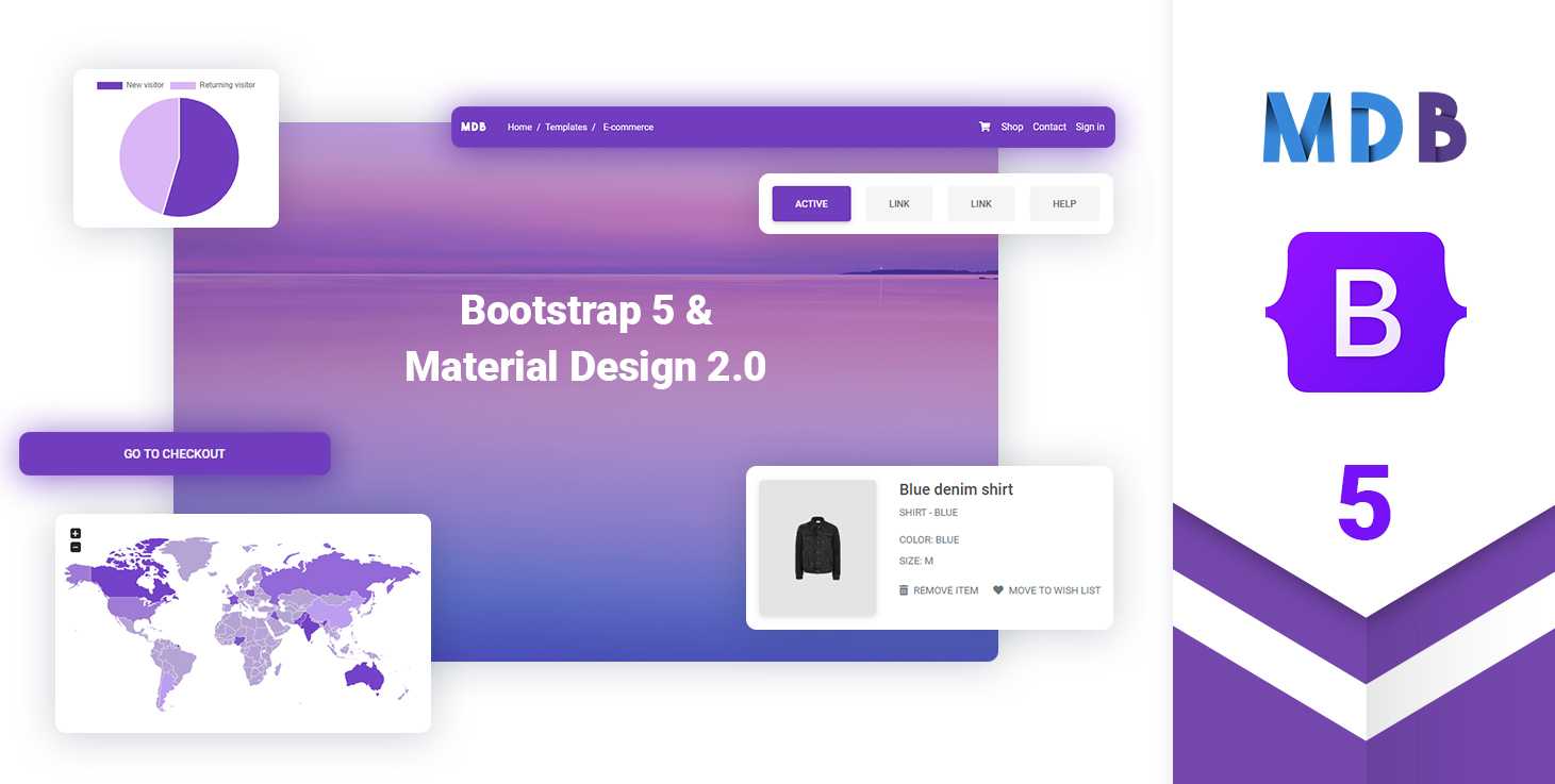 Material Design For Bootstrap 4 The Most Popular Free Ui Kit Material Design For Bootstrap